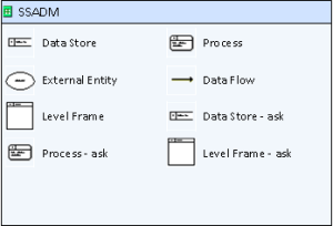 Paul Herber's DFD shapes for Visio