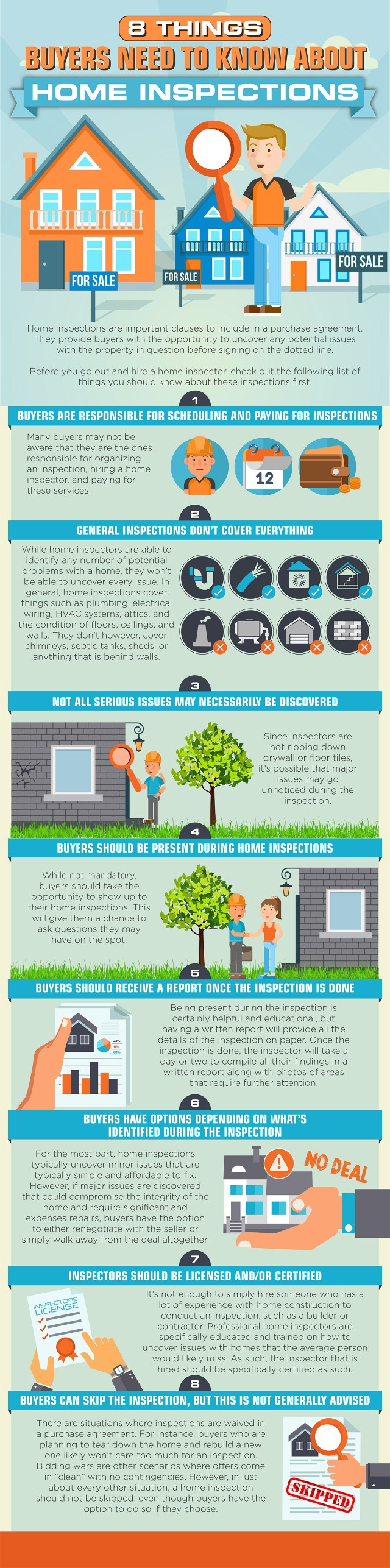 8-things-buyers-need-to-know-about-home-inspections-infographic