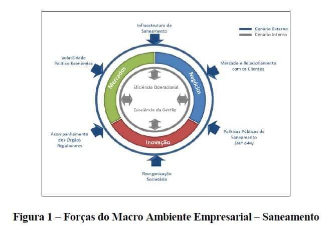 competitividade-saneamento-processo-inteligencia