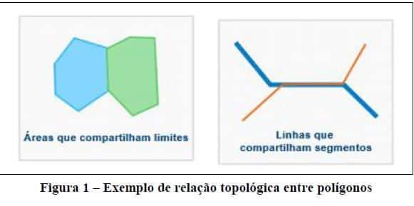 sig-topologica-sistemas-abastecimento