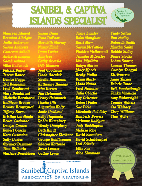 SCIS Poster of Names