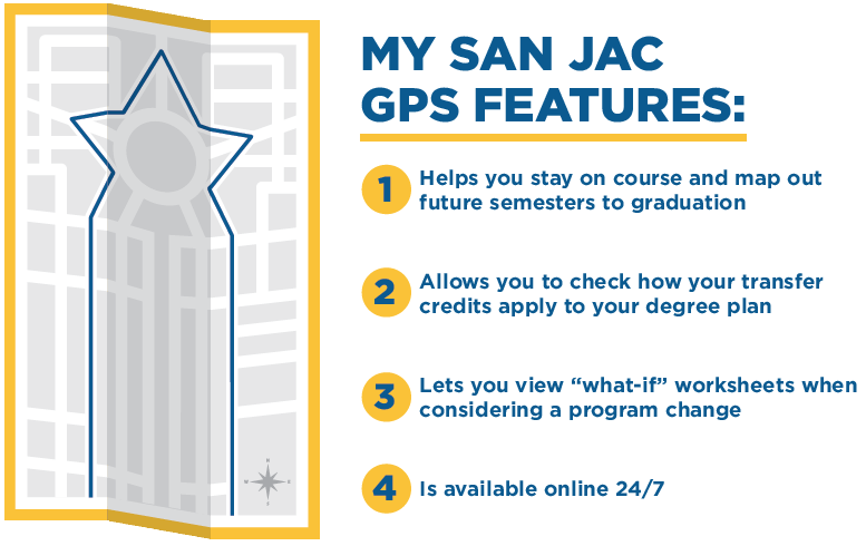 Campus Map Jac South San