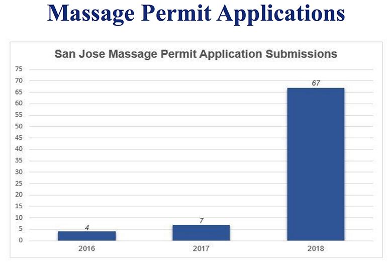 Massage erotic central america think