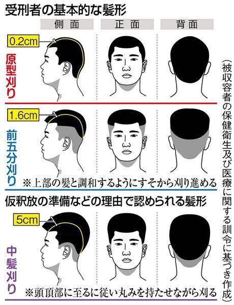 「受刑者髪型」の画像検索結果