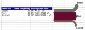 software | Sankey Diagrams  Part 3