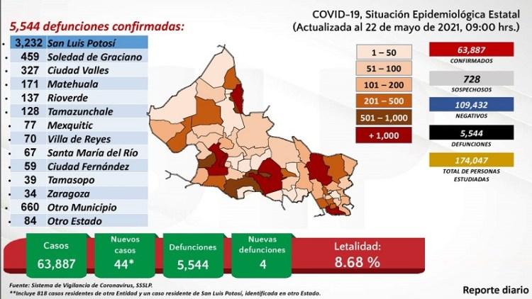 Por iniciar vacunación en 10 municipios