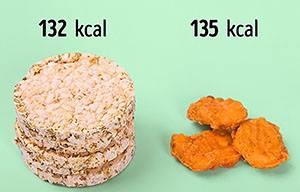 1/2 опаковка оризови парченца = 3 пилешки късчета