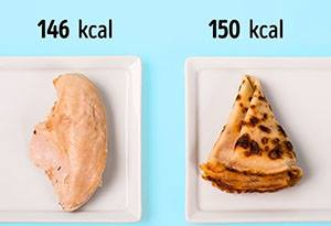 1 варена пилешка гърда = 1 вкусна домашна палачинка