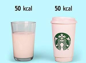 1 чаша кефир (2,5%) = 1 средно капучино