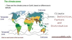 Climate Zones : Definition, Factors and Distribution