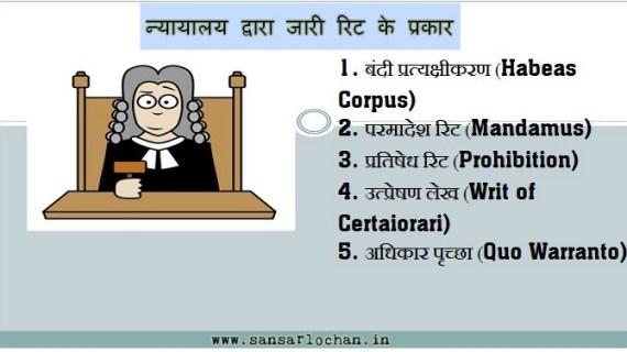 न्यायालय द्वारा जारी रिट के प्रकार – Types of Writs in Hindi