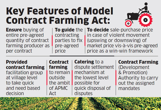 model contracting farming act