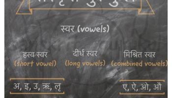 Swar in Sanskrit