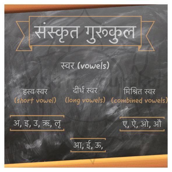 Sanskrit 101, Swar