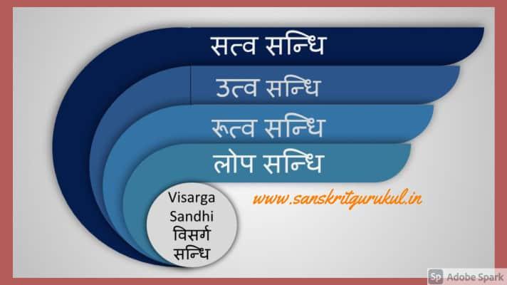 4 types of Visarga Sandhi. सत्व, उत्व, रुत्व, लोप. satva, utva, rutva, lope.