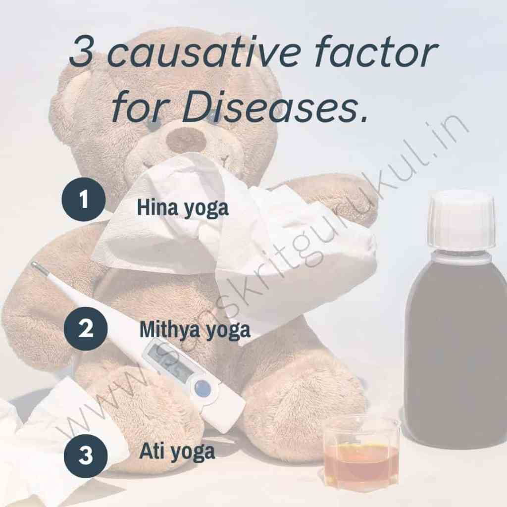 three causative factor for disease in Ayurveda