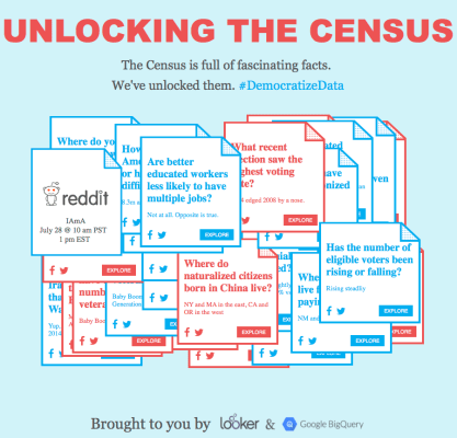Looker Democratizes Census Voting Data