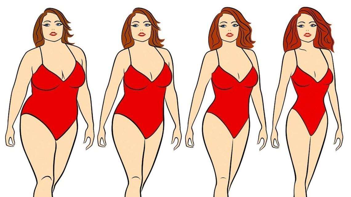 Liste des aliments de Régime Cétogène pour perdre du poids