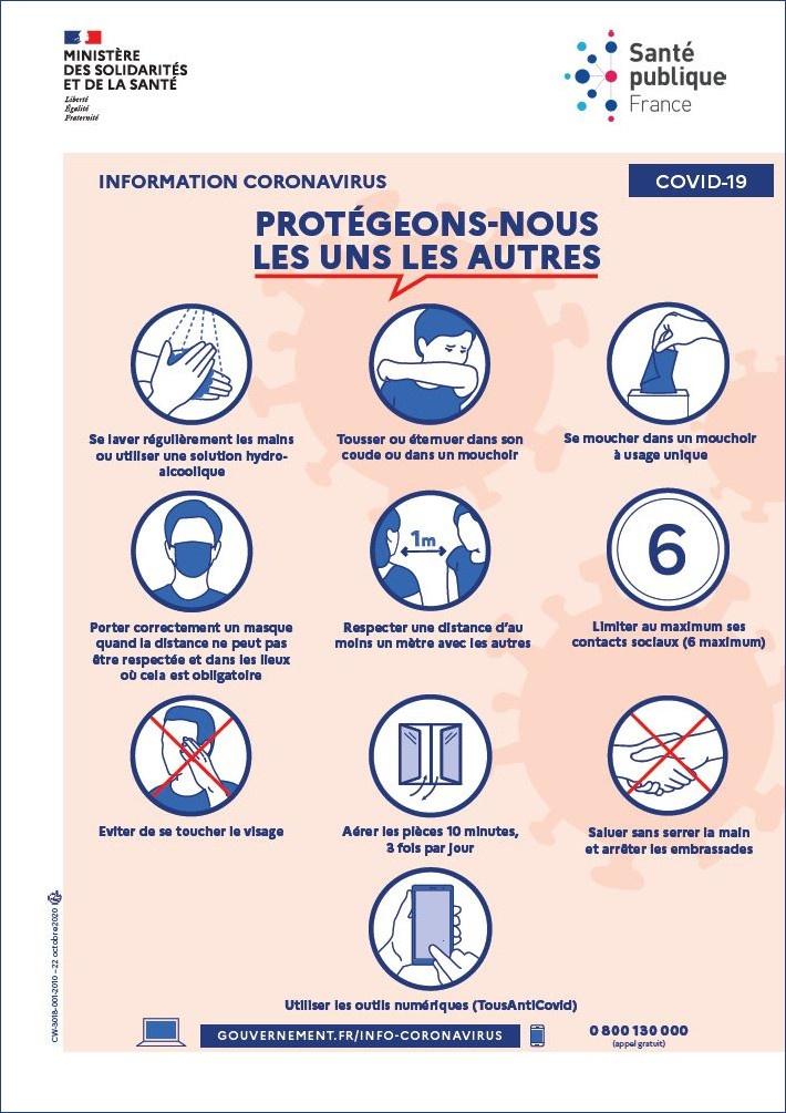 Information Coronavirus Protegeons Nous Les Uns Les Autres Affiche A3
