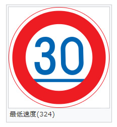 最低速度の道路標識