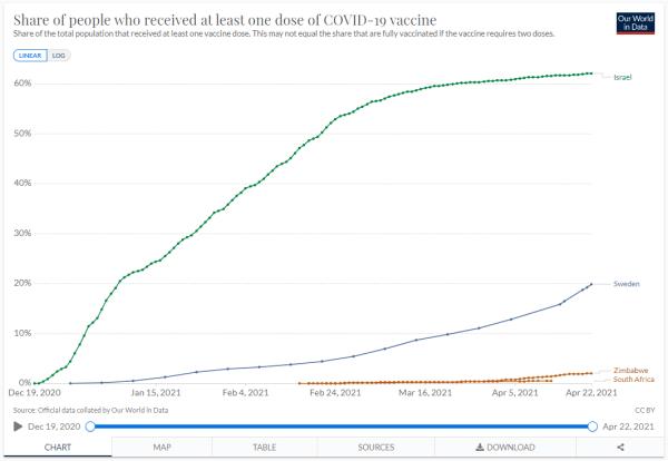 ülkelerin asi olan kisi sayisi