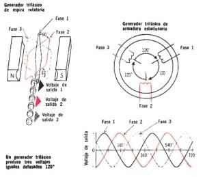Diagramas De Generadores Electricos Pictures to Pin on
