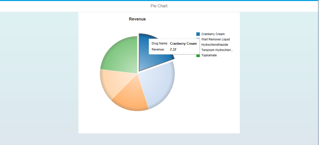 Pie Chart in SAPUI5_3