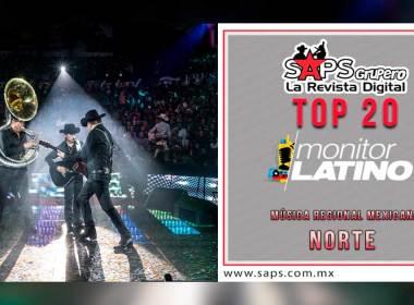 Top 20 Norte monitorLATINO