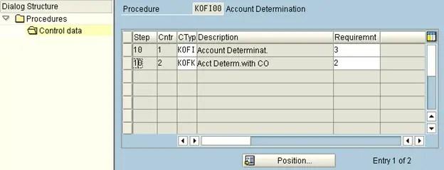 Define and assign Account Determination Procedure