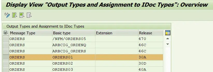 Assign IDoc Type to the  IDOC Message Type ( WE82)