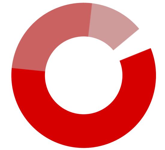 CMI Pittogramma