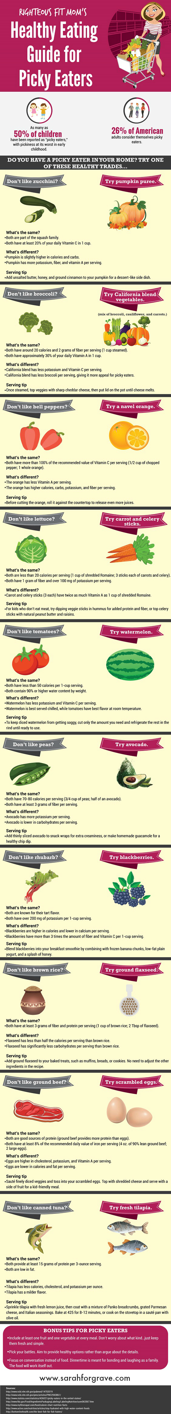 final_healthy-eating-guide-for-picky-eaters