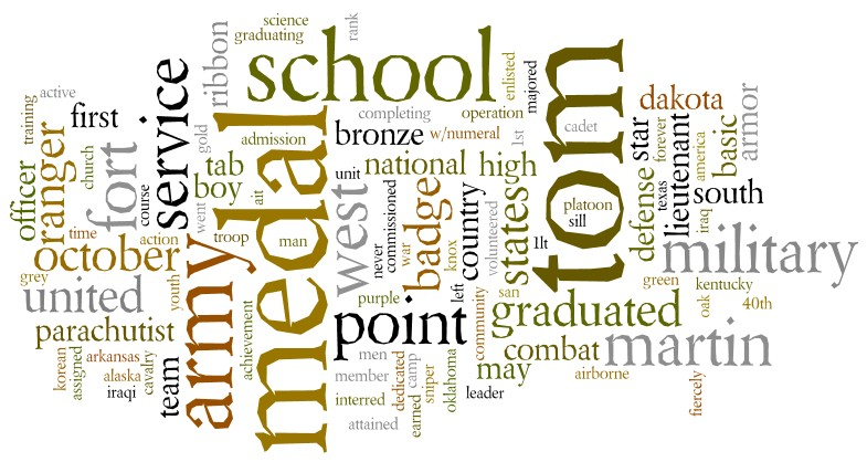 Wordle_tom