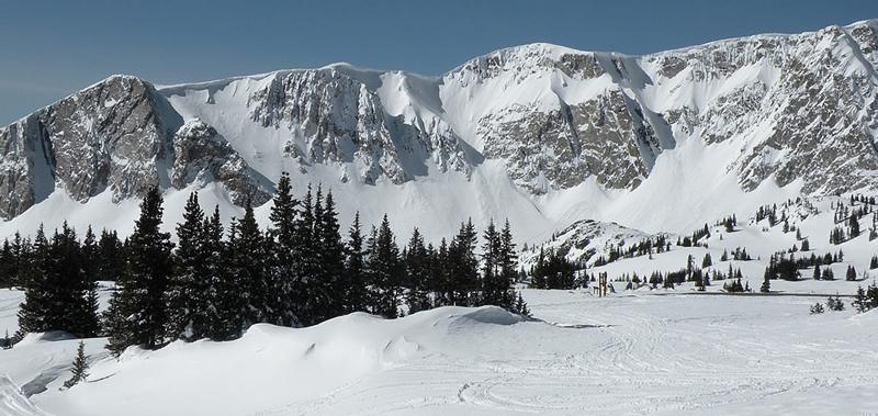 Weather Wyoming November Casper