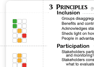 Dashboard for the Gender-responsive approach