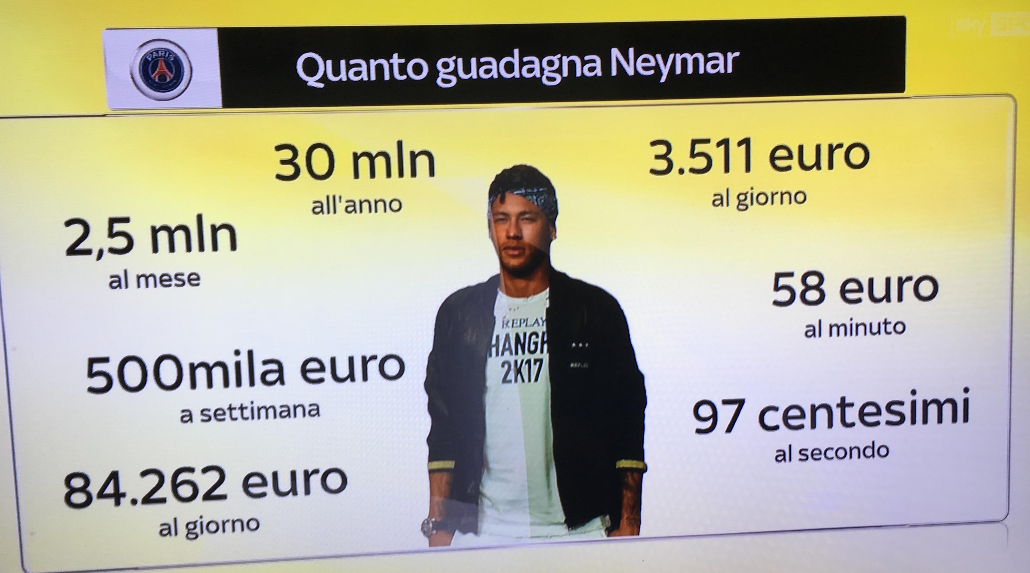 Neymar (di Francesco Giorgioni)