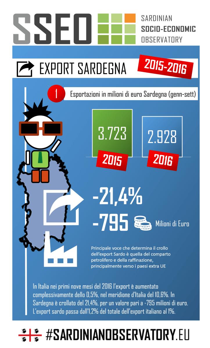 sseo-export-sardegna-genn-sett-2016