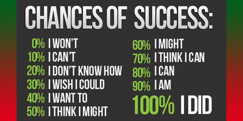 World famous authors, Moral Vichar on success, goals, life, leadership.inspirational ideas