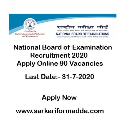 National-Board-of-Examination