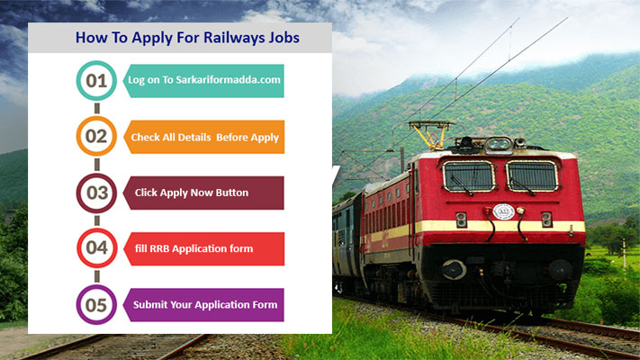 how-to-apply-for-railway-job
