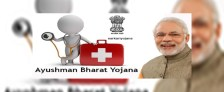 Ayushman Bharat National Health Protection Mission AB-NHPM