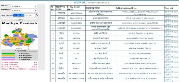 Madhya Pradesh Voter ID Card Download CEO Voters List 2018