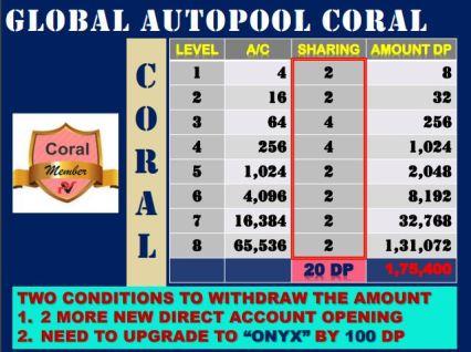 Coral Autopool Income Plan
