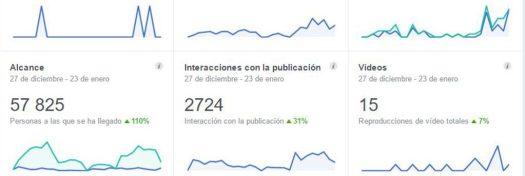 Campañas de publicidad en redes sociales - agencia de publicidad