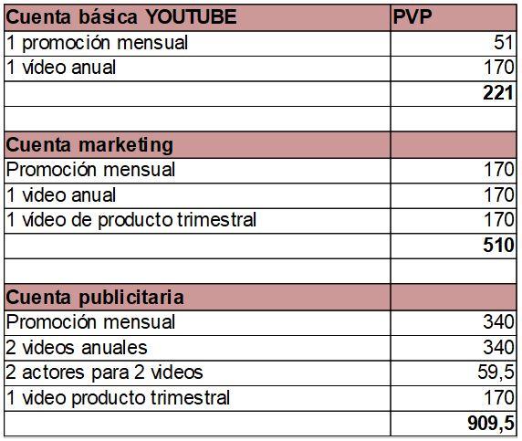 publicidad en youtube - redes sociales - agencia de publicidad en Alicante Sàrsia