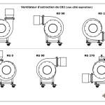 Extracteur de gaz et Insufflation d'air - Différents montages possibles
