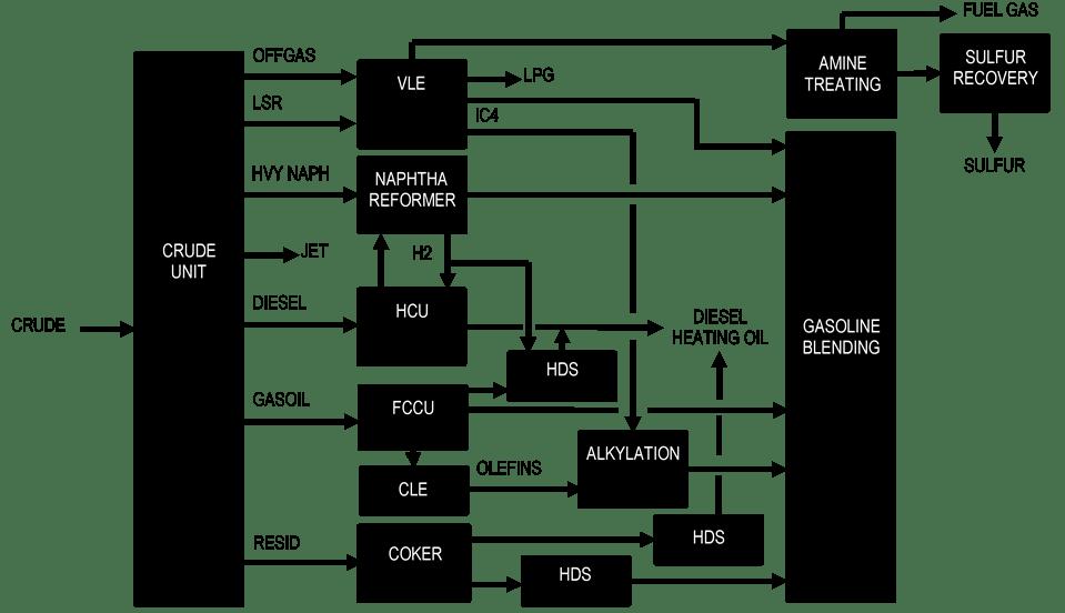 Manual Trane Xe80