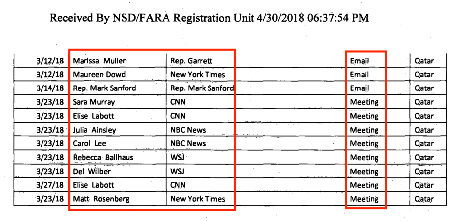 Communications of the SGR company for the benefit of the Qatari lobby with major US media outlets such as the New York Times, The Wall Street Journal and NBC News. Source: US Department of Justice website [sasapost.com]