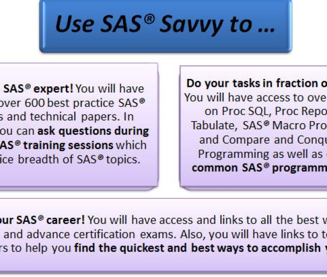 Recently I Joined Sunil Guptas Sas Savvy Group And Am Thoroughly Pleased With The Resources At My Fingertips A Lot Of Time And Tlc Went Into That Site