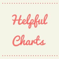 helpfulcharts